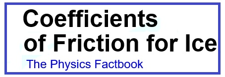 Coefficient of Friction ice