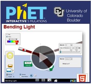 PHET Bending light sim